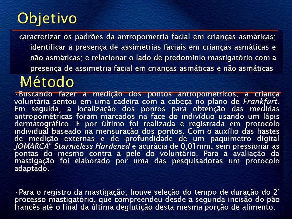 caracterizar os padrões da antropometria facial em crianças asmáticas; identificar a presença de assimetrias faciais em crianças asmáticas e não asmát