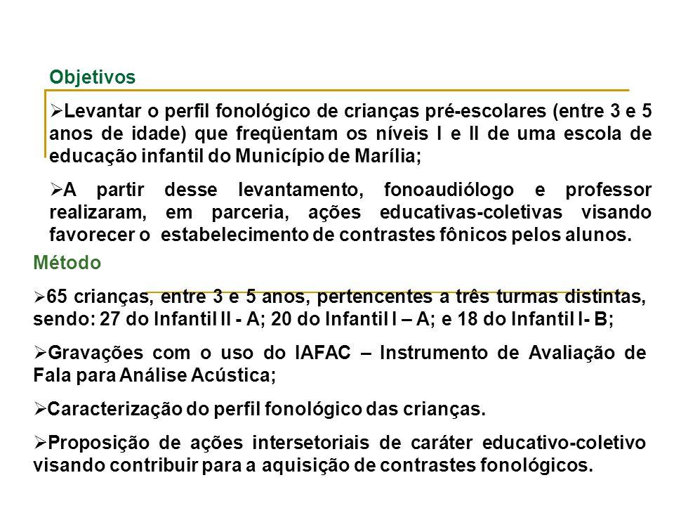 Objetivos Levantar o perfil fonológico de crianças pré-escolares (entre 3 e 5 anos de idade) que freqüentam os níveis I e II de uma escola de educação