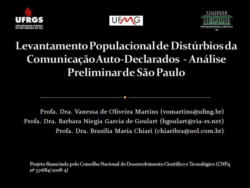 Profa. Dra. Vanessa de Oliveira Martins (vomartins@ufmg.br) Profa. Dra. Barbara Niegia Garcia de Goulart (bgoulart@via-rs.net) Profa. Dra. Brasília Ma