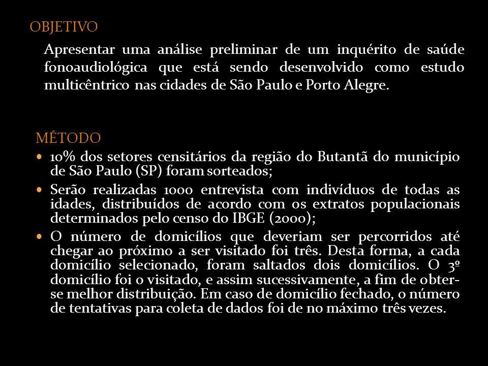 OBJETIVO Apresentar uma análise preliminar de um inquérito de saúde fonoaudiológica que está sendo desenvolvido como estudo multicêntrico nas cidades