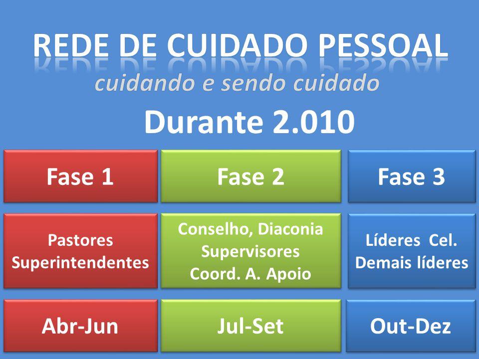 Fase 1 Pastores Superintendentes Pastores Superintendentes Abr-Jun Fase 2 Conselho, Diaconia Supervisores Coord. A. Apoio Conselho, Diaconia Superviso