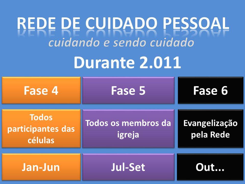 Fase 4 Todos participantes das células Jan-Jun Fase 5 Todos os membros da igreja Jul-Set Fase 6 Evangelização pela Rede Out... Durante 2.011