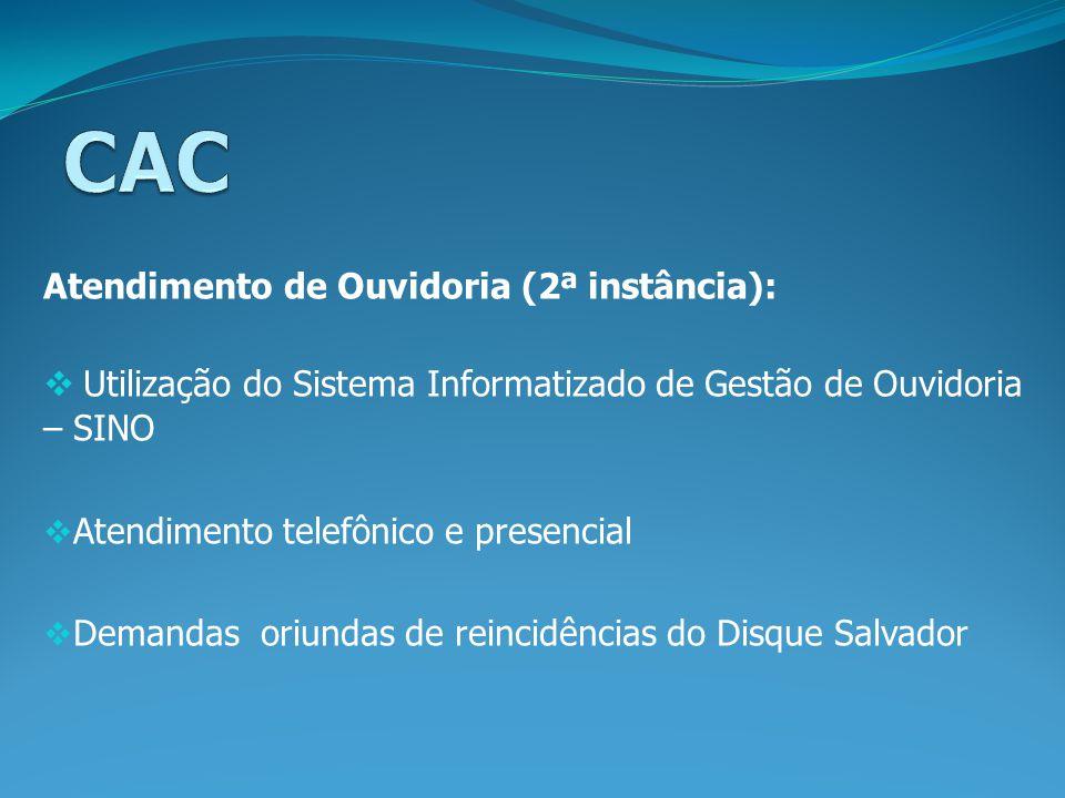 Atendimento de Ouvidoria (2ª instância): Utilização do Sistema Informatizado de Gestão de Ouvidoria – SINO Atendimento telefônico e presencial Demanda