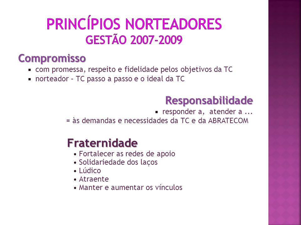 Compromisso com promessa, respeito e fidelidade pelos objetivos da TC norteador – TC passo a passo e o ideal da TCResponsabilidade responder a, atende
