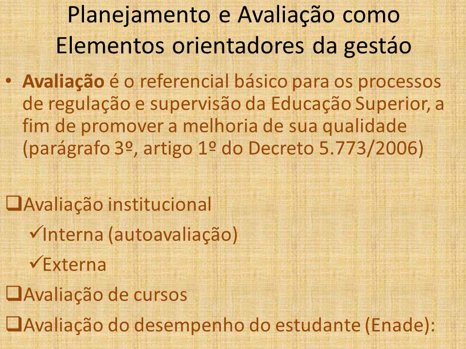 CPC – PN 4/2008 e Port.821/2009 Peso (%) Variáveis 4/2008821/09 Insumos3040 Enade (Port.