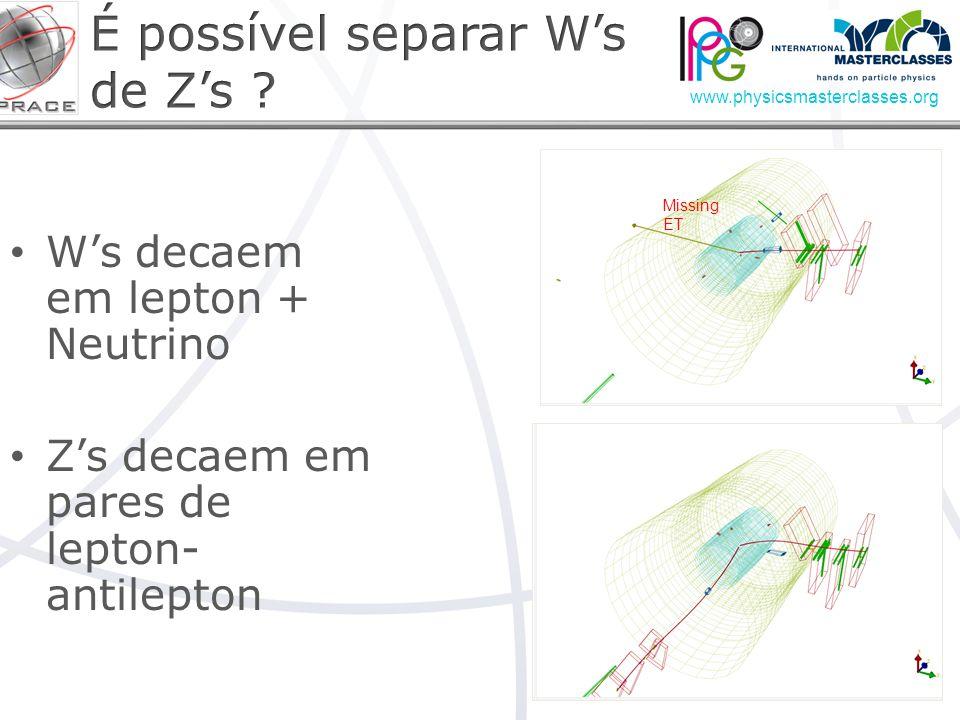 www.physicsmasterclasses.org Ws decaem em lepton + Neutrino Zs decaem em pares de lepton- antilepton Missing ET