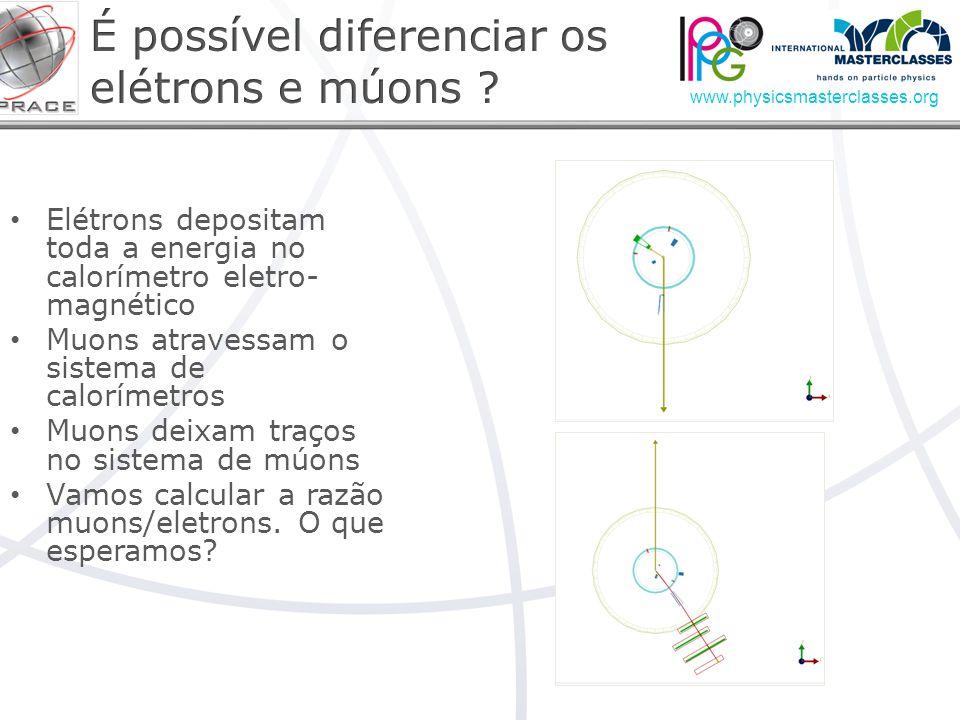 www.physicsmasterclasses.org Elétrons depositam toda a energia no calorímetro eletro- magnético Muons atravessam o sistema de calorímetros Muons deixam traços no sistema de múons Vamos calcular a razão muons/eletrons.