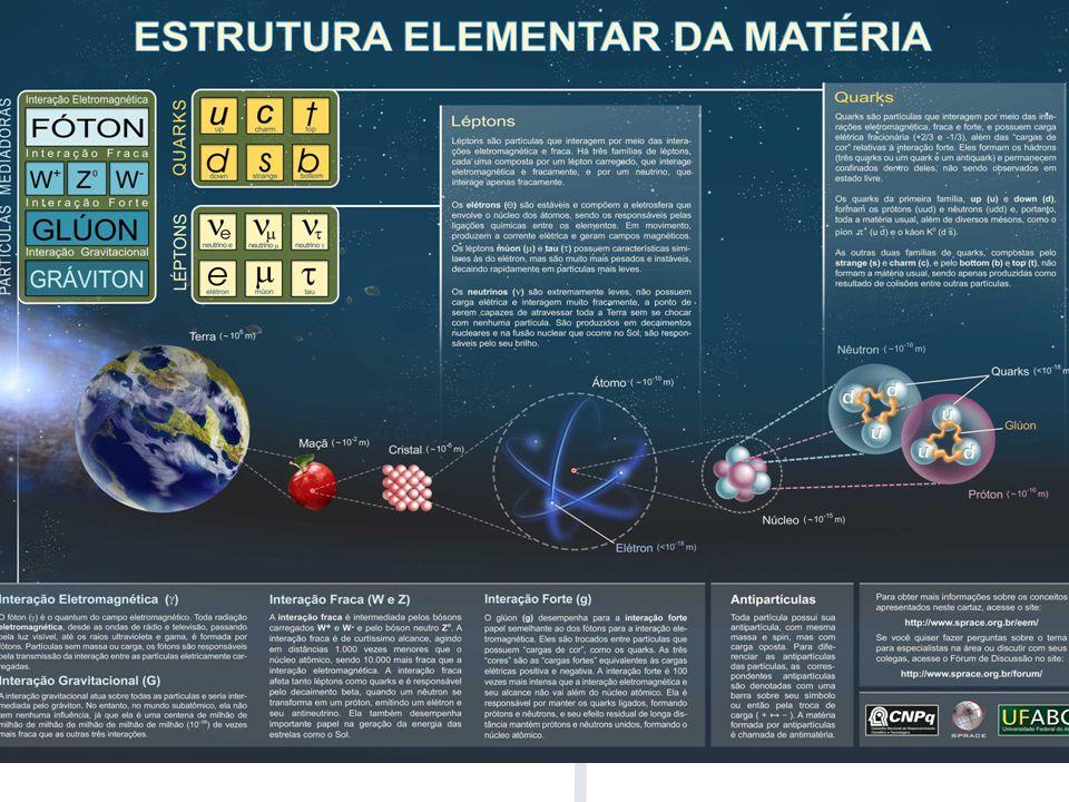 www.physicsmasterclasses.org – Massa Invariante: Detecção indireta.