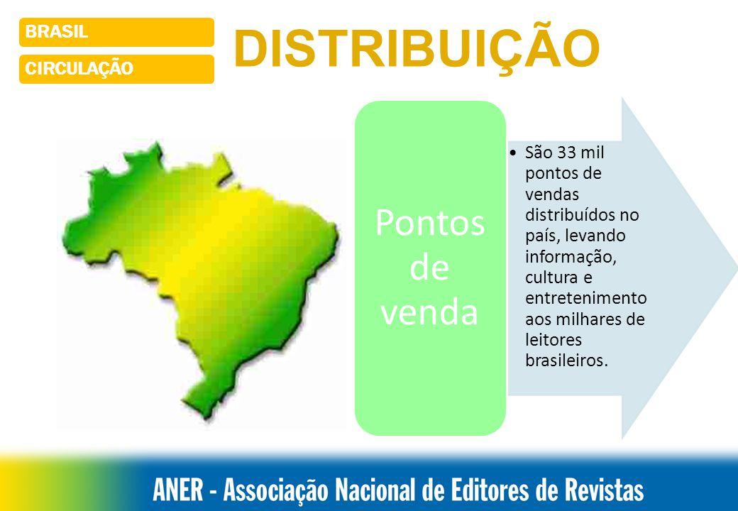 São 33 mil pontos de vendas distribuídos no país, levando informação, cultura e entretenimento aos milhares de leitores brasileiros.