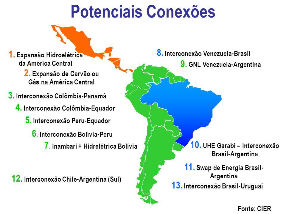 Potenciais Conexões Fonte: CIER 1. Expansão Hidroelétrica da América Central 2. Expansão de Carvão ou Gás na América Central 3. Interconexão Colômbia-
