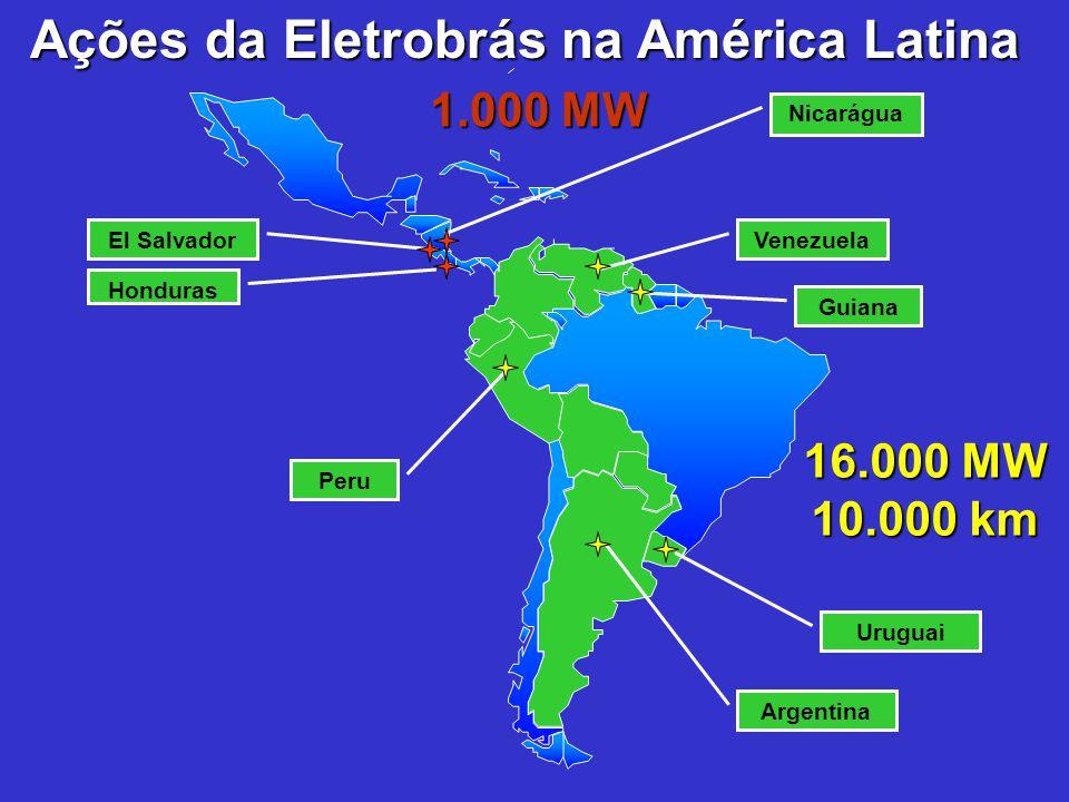 Argentina Peru Venezuela Guiana El Salvador Nicarágua Honduras Ações da Eletrobrás na América Latina 16.000 MW 10.000 km 1.000 MW Uruguai