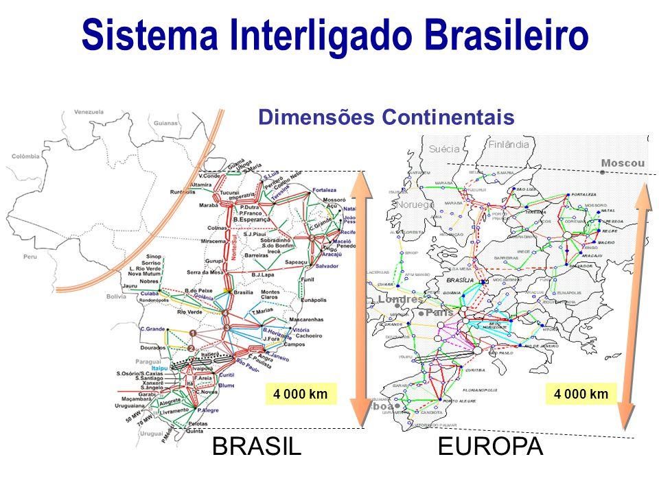 4 000 km Sistemas Stand- alones 4 000 km BRASILEUROPA Dimensões Continentais Sistema Interligado Brasileiro