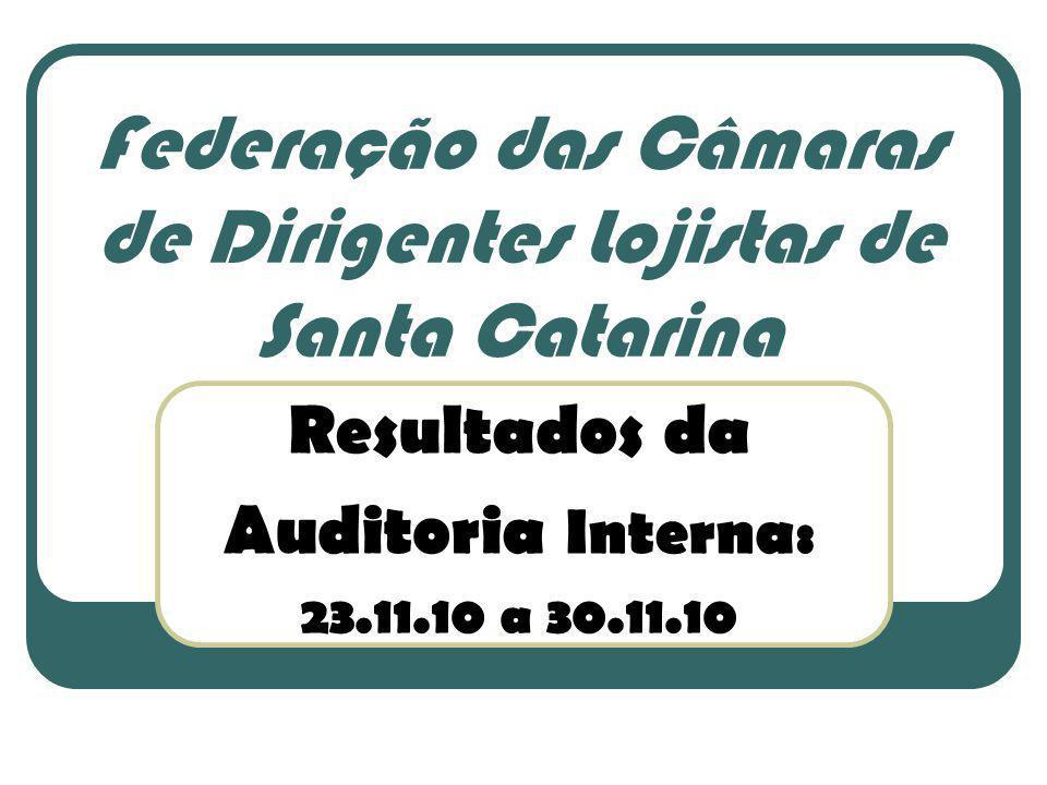 Resultados da Auditoria Interna: 23.11.10 a 30.11.10 Federação das Câmaras de Dirigentes Lojistas de Santa Catarina