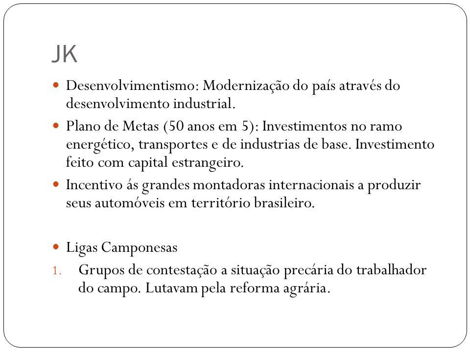 JK Desenvolvimentismo: Modernização do país através do desenvolvimento industrial.