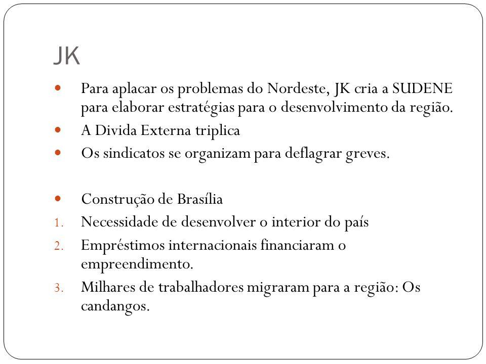 JK Para aplacar os problemas do Nordeste, JK cria a SUDENE para elaborar estratégias para o desenvolvimento da região.