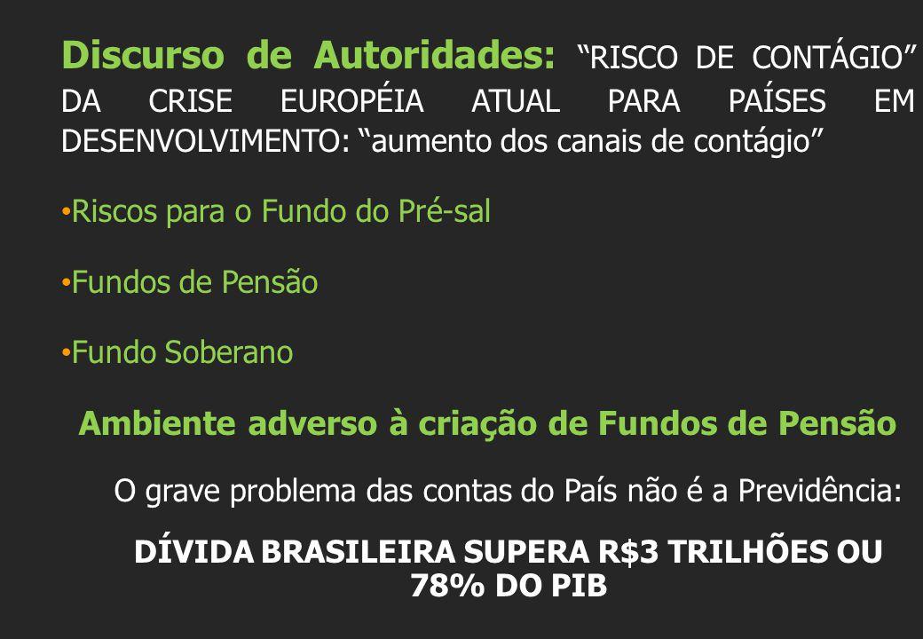 Discurso de Autoridades: RISCO DE CONTÁGIO DA CRISE EUROPÉIA ATUAL PARA PAÍSES EM DESENVOLVIMENTO: aumento dos canais de contágio Riscos para o Fundo do Pré-sal Fundos de Pensão Fundo Soberano Ambiente adverso à criação de Fundos de Pensão O grave problema das contas do País não é a Previdência: DÍVIDA BRASILEIRA SUPERA R$3 TRILHÕES OU 78% DO PIB
