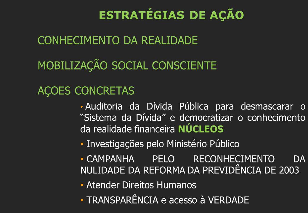 ESTRATÉGIAS DE AÇÃO CONHECIMENTO DA REALIDADE MOBILIZAÇÃO SOCIAL CONSCIENTE AÇOES CONCRETAS Auditoria da Dívida Pública para desmascarar o Sistema da Dívida e democratizar o conhecimento da realidade financeira NÚCLEOS Investigações pelo Ministério Público CAMPANHA PELO RECONHECIMENTO DA NULIDADE DA REFORMA DA PREVIDÊNCIA DE 2003 Atender Direitos Humanos TRANSPARÊNCIA e acesso à VERDADE