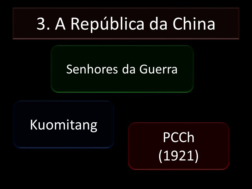 3. A República da China Kuomitang Senhores da Guerra PCCh(1921)