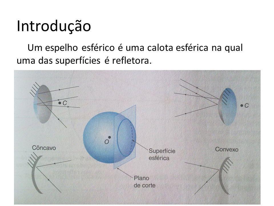 Introdução Um espelho esférico é uma calota esférica na qual uma das superfícies é refletora.
