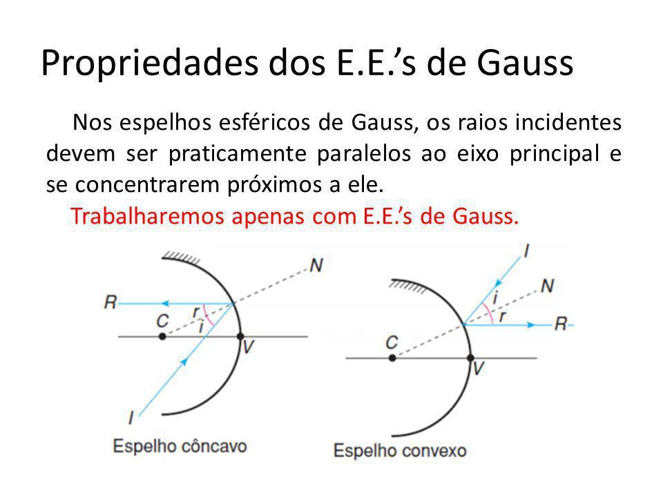 Propriedades dos E.E.s de Gauss Nos espelhos esféricos de Gauss, os raios incidentes devem ser praticamente paralelos ao eixo principal e se concentra