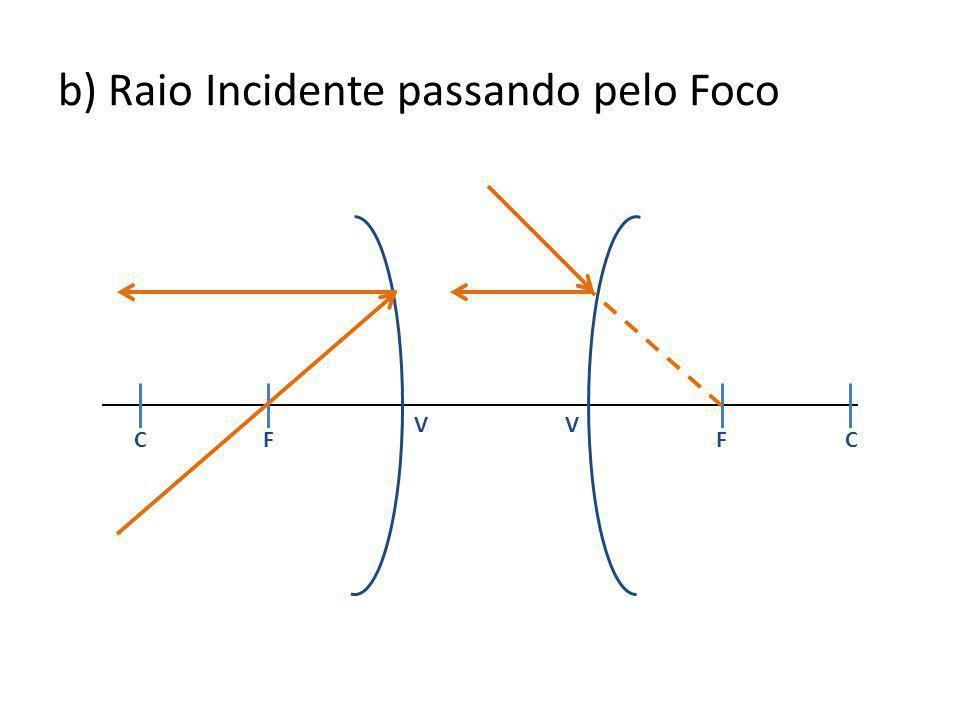 b) Raio Incidente passando pelo Foco CF VV FC