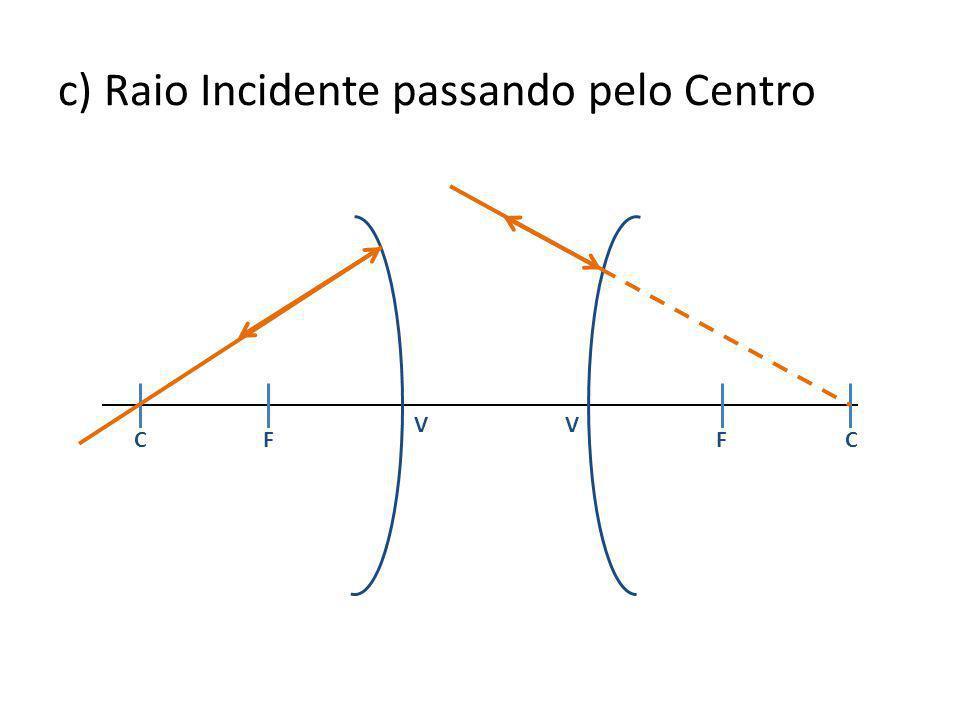 c) Raio Incidente passando pelo Centro CF VV FC
