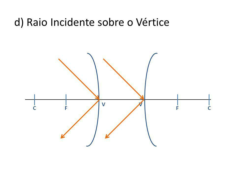 d) Raio Incidente sobre o Vértice CF VV FC