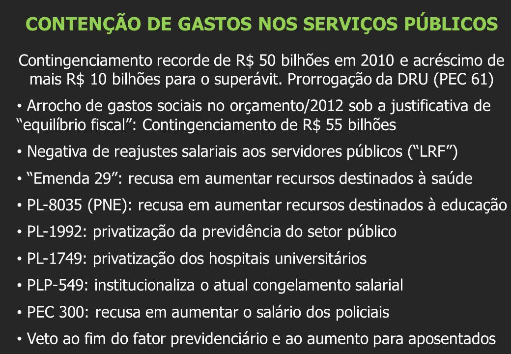 CONTENÇÃO DE GASTOS NOS SERVIÇOS PÚBLICOS Contingenciamento recorde de R$ 50 bilhões em 2010 e acréscimo de mais R$ 10 bilhões para o superávit.