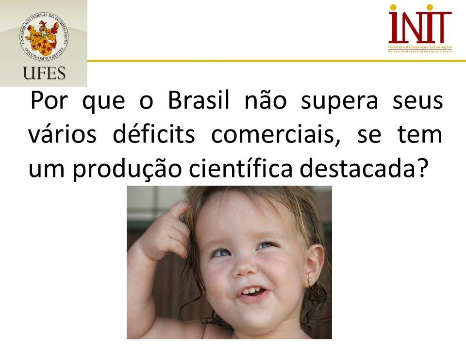 Por que o Brasil não supera seus vários déficits comerciais, se tem um produção científica destacada?