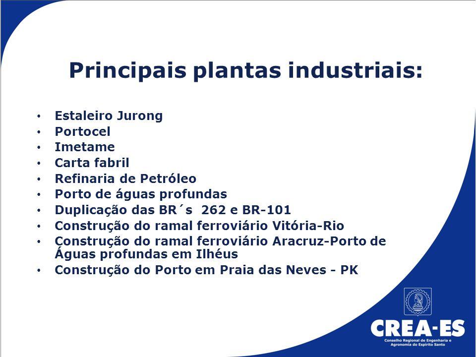 Principais plantas industriais: Estaleiro Jurong Portocel Imetame Carta fabril Refinaria de Petróleo Porto de águas profundas Duplicação das BR´s 262