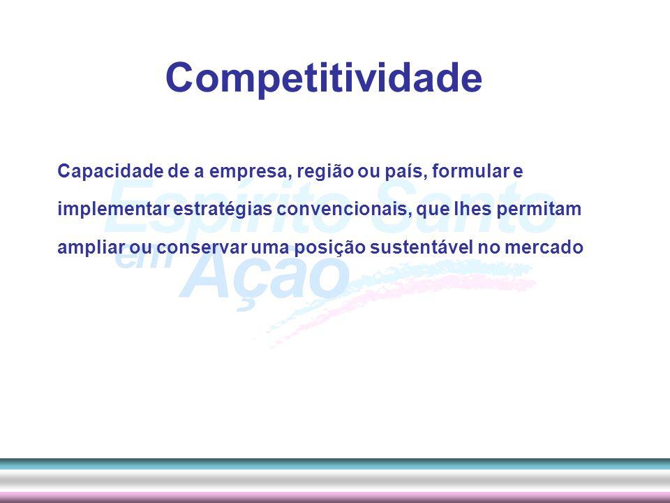 COMPETE ES A proposta para a construção do Espírito Santo Competitivo – COMPETE-ES - tem como fulcro principal o conceito de COMPETITIVIDADE SISTÊMICA, que leva em conta fatores de diferentes naturezas que interferem dinamicamente no desempenho dos negócios e das empresas.