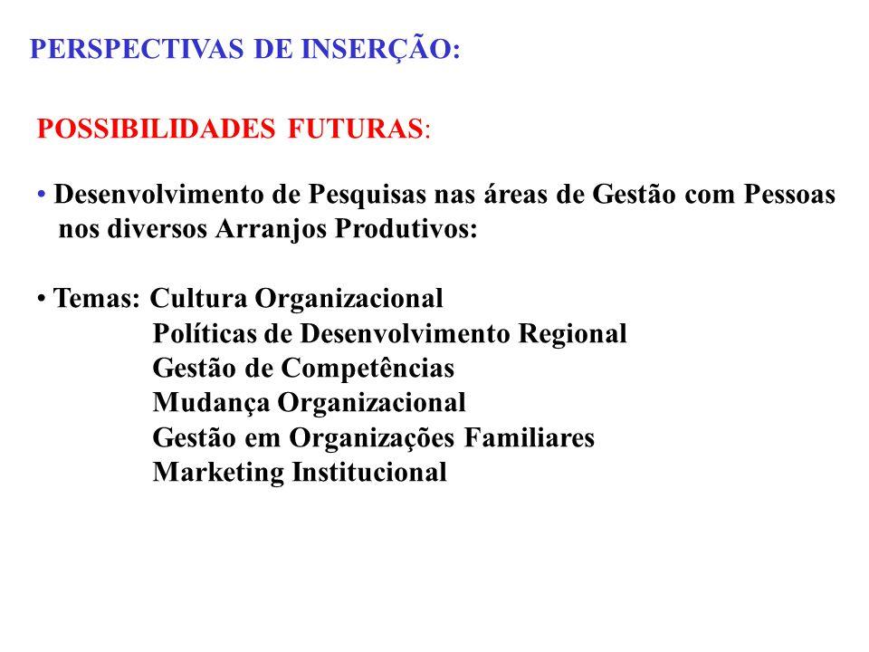 PERSPECTIVAS DE INSERÇÃO: POSSIBILIDADES FUTURAS: Desenvolvimento de Pesquisas nas áreas de Gestão com Pessoas nos diversos Arranjos Produtivos: Temas: Cultura Organizacional Políticas de Desenvolvimento Regional Gestão de Competências Mudança Organizacional Gestão em Organizações Familiares Marketing Institucional