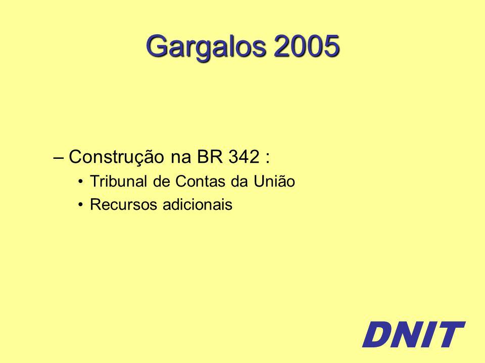 DNIT –Construção na BR 342 : Tribunal de Contas da União Recursos adicionais Gargalos 2005