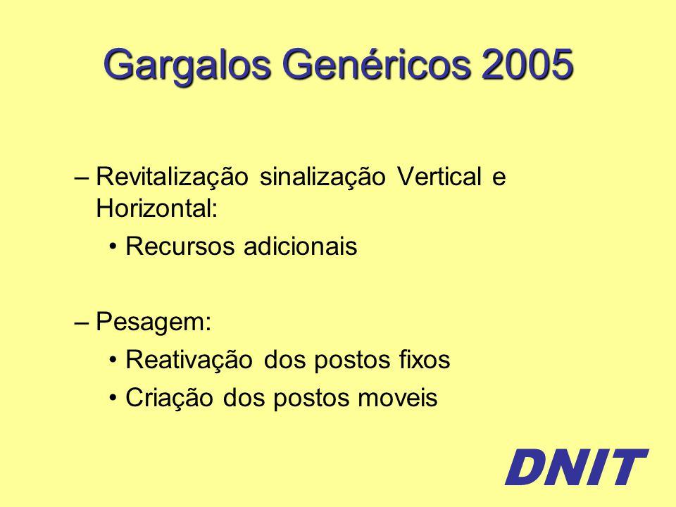 DNIT Gargalos Genéricos 2005 –Revitalização sinalização Vertical e Horizontal: Recursos adicionais –Pesagem: Reativação dos postos fixos Criação dos postos moveis
