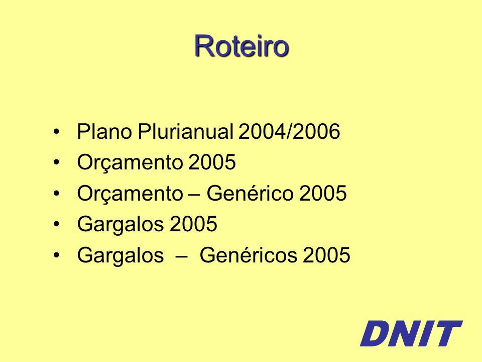 DNIT Roteiro Plano Plurianual 2004/2006 Orçamento 2005 Orçamento – Genérico 2005 Gargalos 2005 Gargalos – Genéricos 2005
