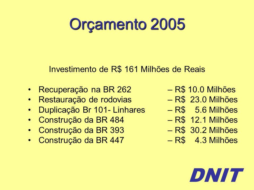 DNIT Investimento de R$ 161 Milhões de Reais Recuperação na BR 262– R$ 10.0 Milhões Restauração de rodovias– R$ 23.0 Milhões Duplicação Br 101- Linhares– R$ 5.6 Milhões Construção da BR 484– R$ 12.1 Milhões Construção da BR 393– R$ 30.2 Milhões Construção da BR 447– R$ 4.3 Milhões Orçamento 2005