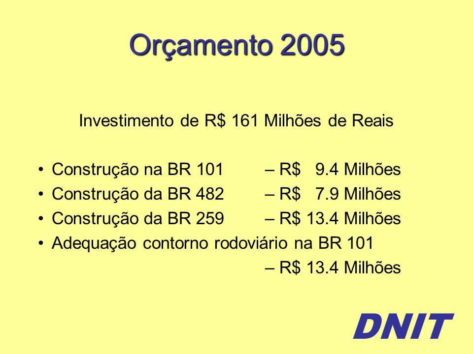 DNIT Investimento de R$ 161 Milhões de Reais Construção na BR 101– R$ 9.4 Milhões Construção da BR 482– R$ 7.9 Milhões Construção da BR 259– R$ 13.4 Milhões Adequação contorno rodoviário na BR 101 – R$ 13.4 Milhões Orçamento 2005
