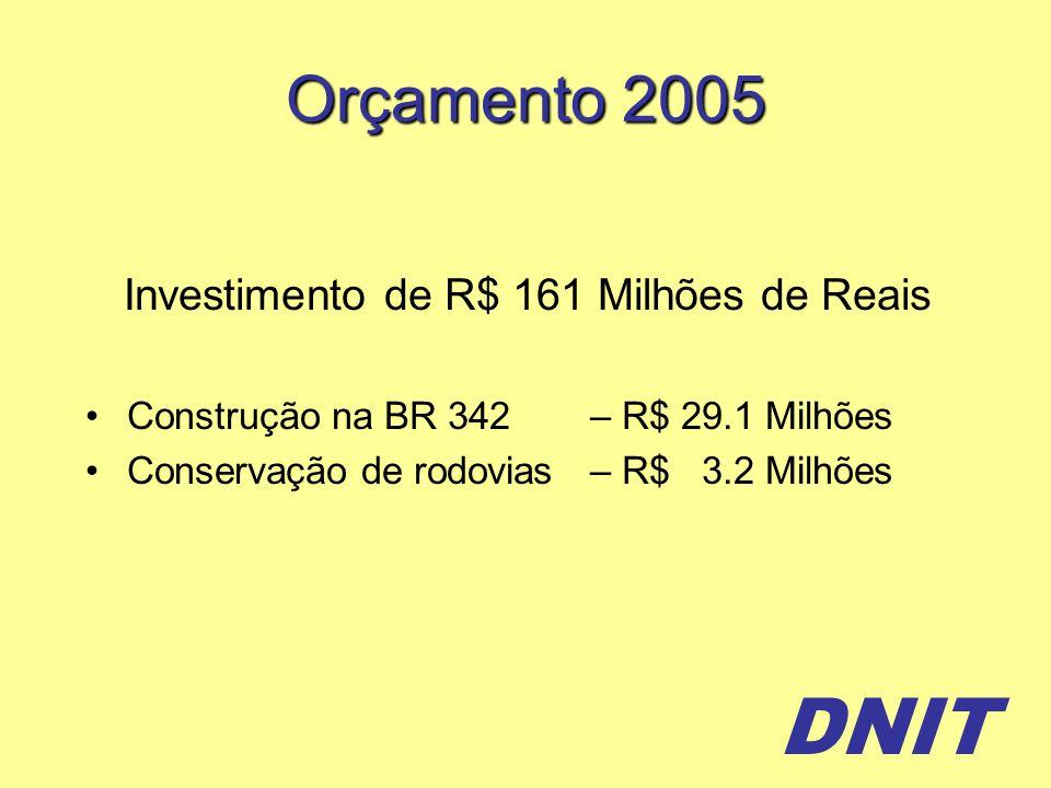 DNIT Orçamento Genérico 2005 Investimento de R$ 2.5 Milhões Manutenção Semafórica– R$ 2.1 Milhões Revitalização sinalização vertical e horizontal – R$.250 Mil Pesagem– R$.150 Mil