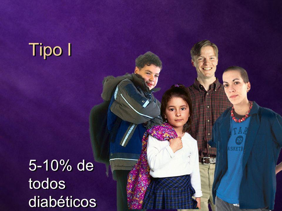 Tipo I 5-10% de todos diabéticos