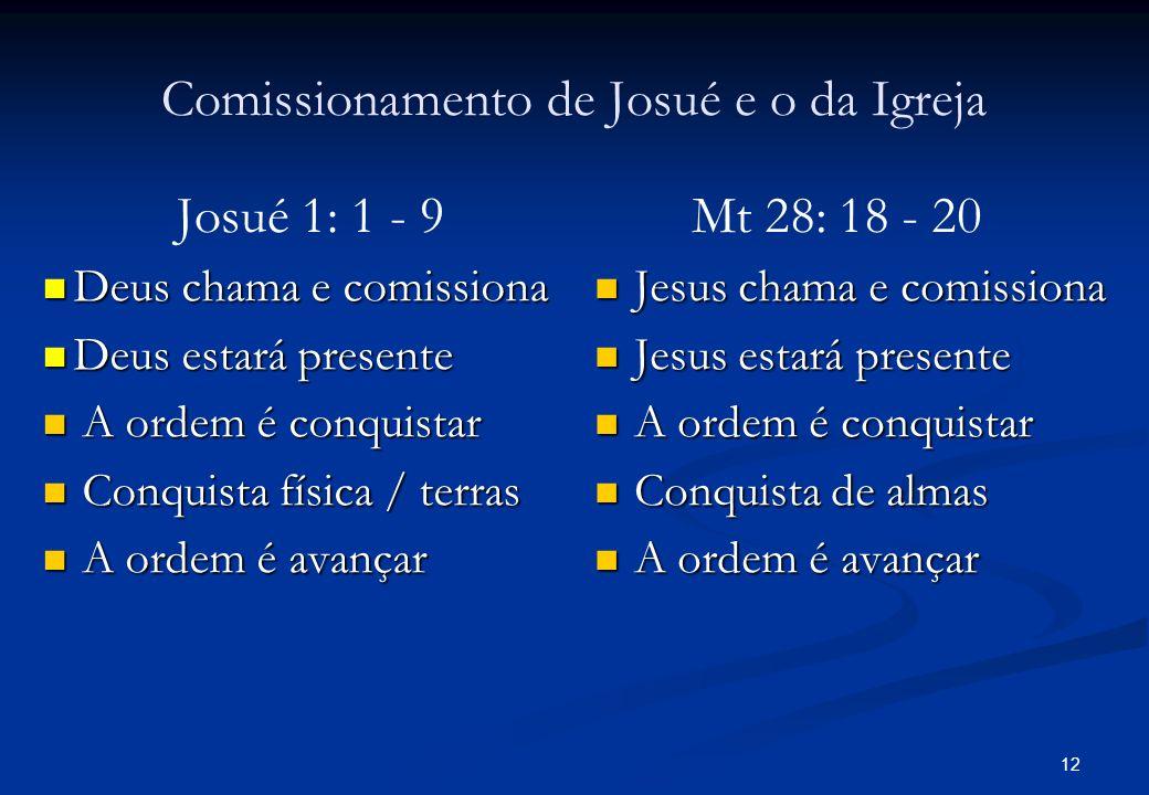 Comissionamento de Josué e o da Igreja Josué 1: 1 - 9 Deus chama e comissiona Deus estará presente A ordem é conquistar Conquista física / terras A or