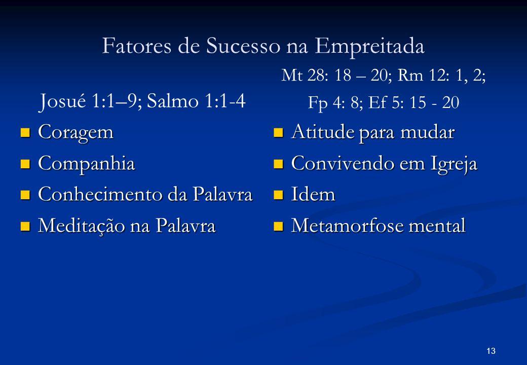 Fatores de Sucesso na Empreitada Josué 1:1–9; Salmo 1:1-4 Coragem Companhia Conhecimento da Palavra Meditação na Palavra Mt 28: 18 – 20; Rm 12: 1, 2;