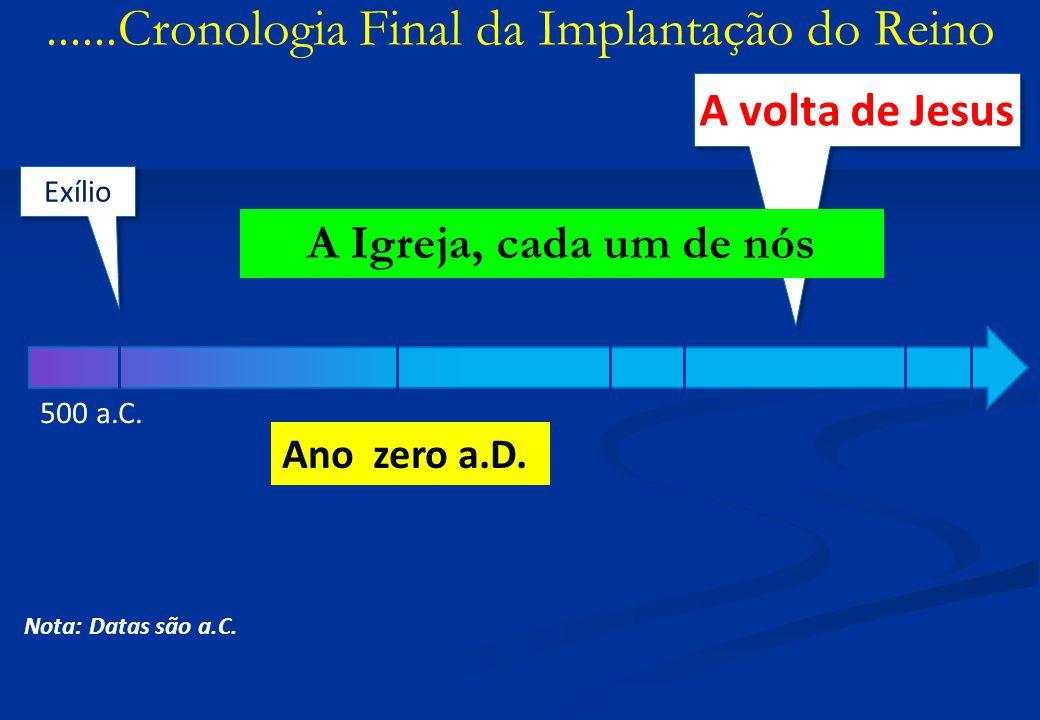 ......Cronologia Final da Implantação do Reino Exílio 500 a.C.