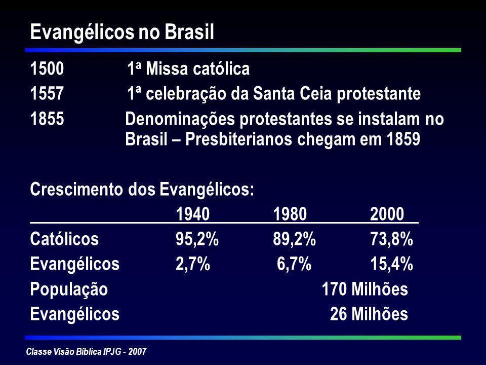 Classe Visão Bíblica IPJG - 2007 Evangélicos no Brasil 1500 1 a Missa católica 1557 1ª celebração da Santa Ceia protestante 1855Denominações protestan