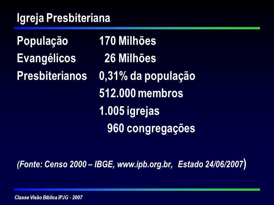 Classe Visão Bíblica IPJG - 2007 Igreja Presbiteriana População170 Milhões Evangélicos 26 Milhões Presbiterianos0,31% da população 512.000 membros 1.0
