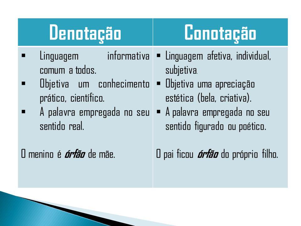 DenotaçãoConotação Linguagem informativa comum a todos.