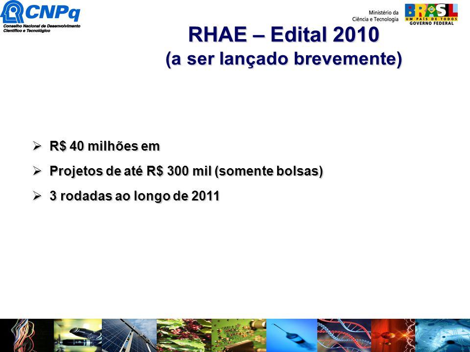 R$ 40 milhões em R$ 40 milhões em Projetos de até R$ 300 mil (somente bolsas) Projetos de até R$ 300 mil (somente bolsas) 3 rodadas ao longo de 2011 3