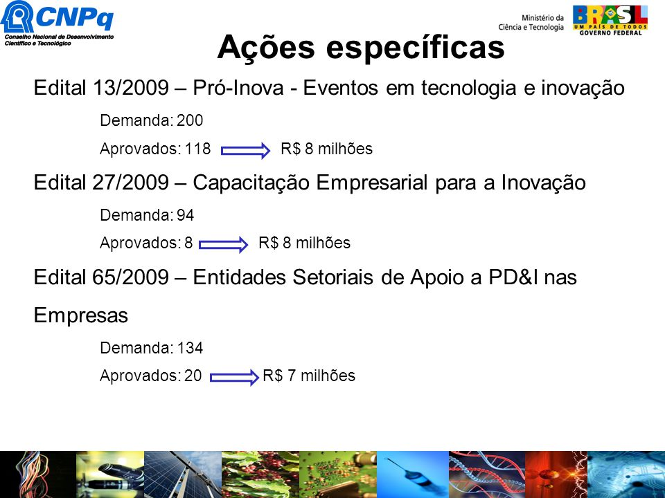 Ações específicas Edital 13/2009 – Pró-Inova - Eventos em tecnologia e inovação Demanda: 200 Aprovados: 118 R$ 8 milhões Edital 27/2009 – Capacitação