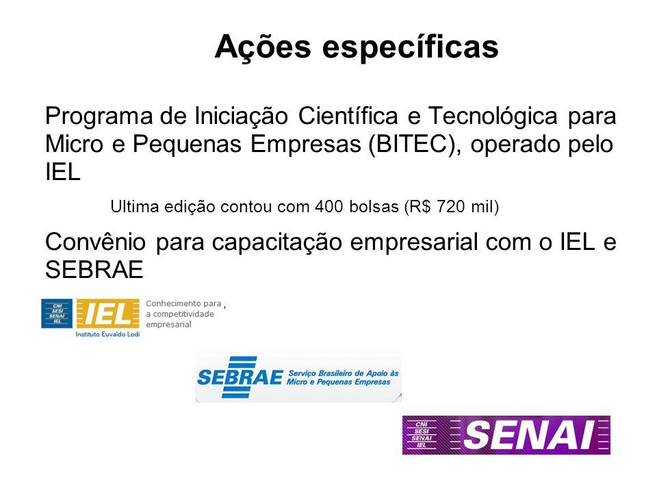 Ações específicas Programa de Iniciação Científica e Tecnológica para Micro e Pequenas Empresas (BITEC), operado pelo IEL Ultima edição contou com 400