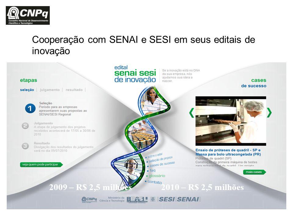 Ações específicas Cooperação com SENAI e SESI em seus editais de inovação 2009 – R$ 2,5 milhões 2010 – R$ 2,5 milhões