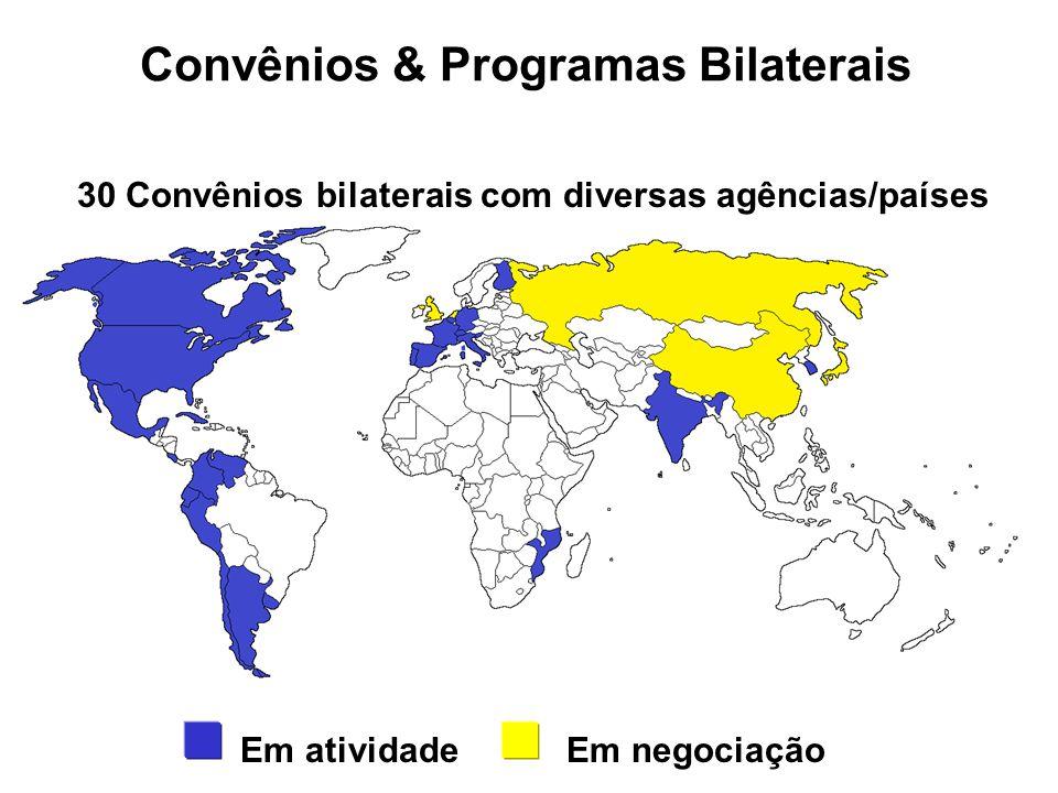 Convênios & Programas Bilaterais 30 Convênios bilaterais com diversas agências/países Em atividadeEm negociação